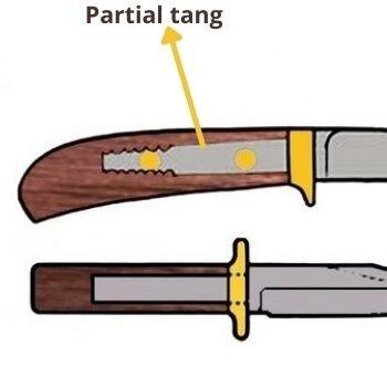 Partial tang