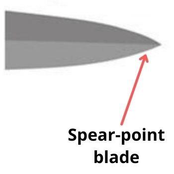 Spear-point blade